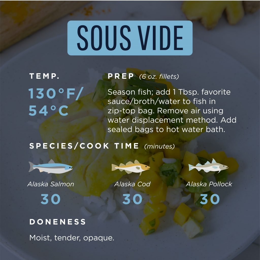 Sous Vide seafood cooking guide